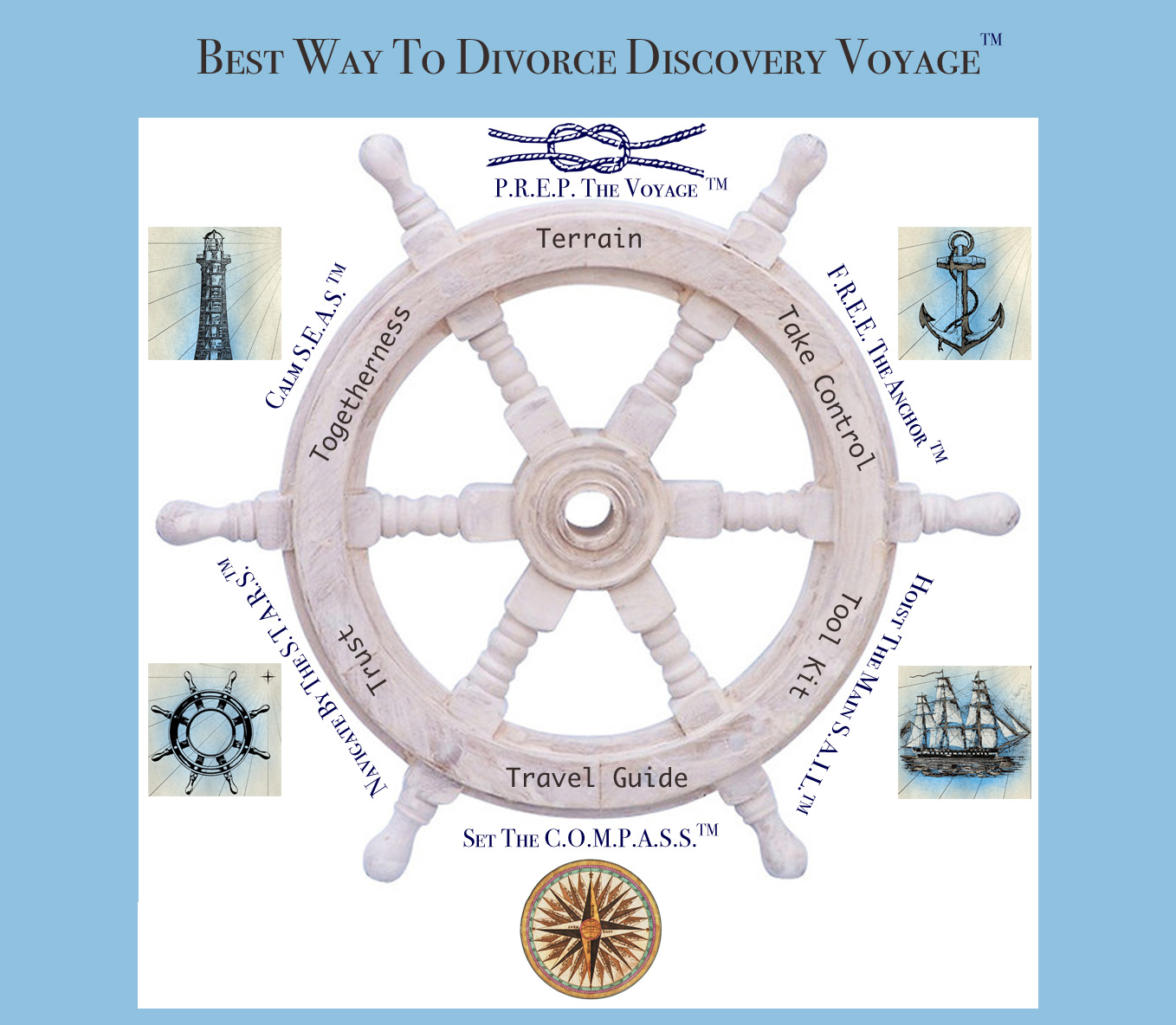 Best Way To Divorce Discovery Voyage